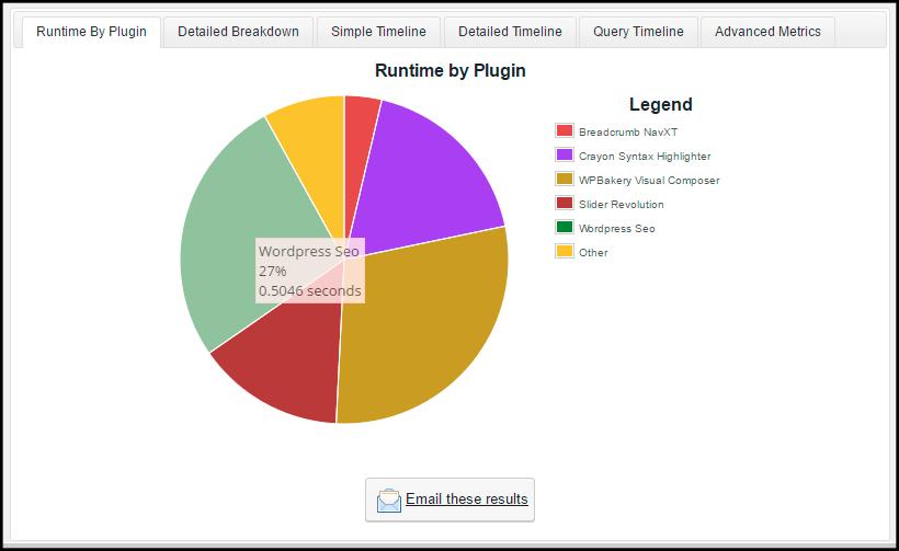 análisis averigua que plugins pesan mas en wordpress p3 performance profiler