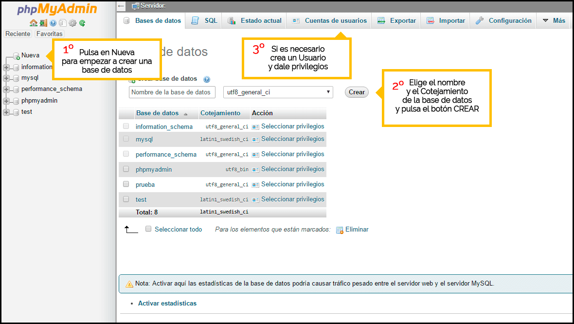 crear la base de datos de wordpress en servidor local