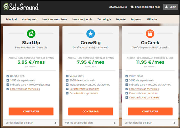 servicios hosting instalar wordpress siteground