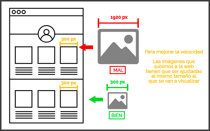 redimensionar imagenes en wordpress