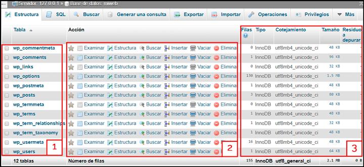 ver tablas de la base de datos phpmyadmin