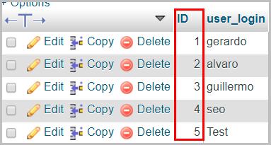 ver la id de un usuario o autor de wordpress