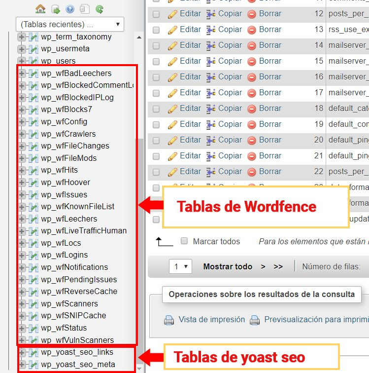 tablas de los plugins en la base de datos
